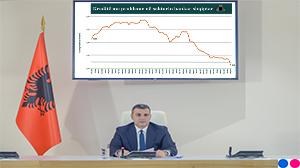 Guvernatori Sejko në konferencën për shtyp për vendimmarrjen e politikës monetare, 6 shkurt 2019